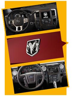 New 2014 Dodge Ram 1500 Vs Ford F 150 Vehicle Comparison