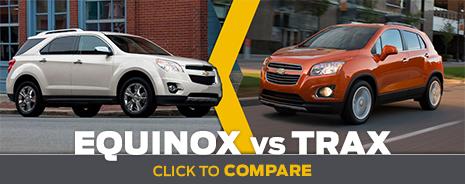 Chevrolet Captiva Vs Trax 2015 Autos Post