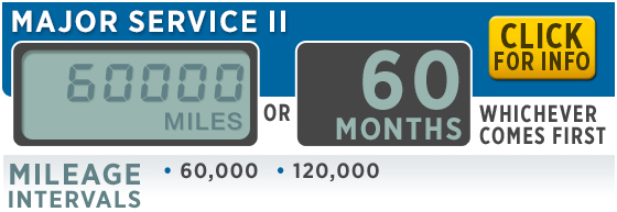 Subaru Recommended Major Service 2 Every 60,000 Miles or 60 Months
