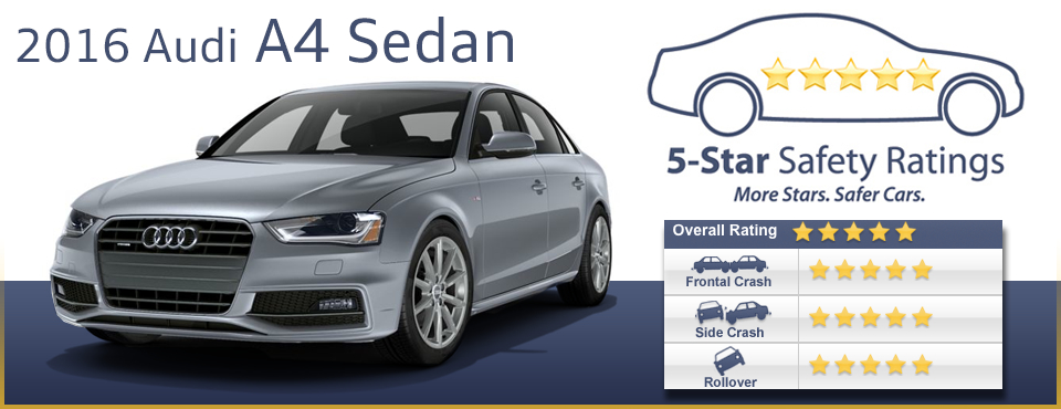 2016 Audi 5-Star Award Safety Winner
