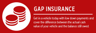 View details on Gap Insurance