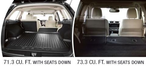 2014 Subaru Outback Vs New 2015 Outback Model Comparison