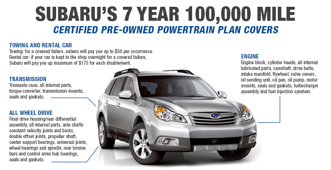 certified subaru used vehicle sales puyallup car sales. Black Bedroom Furniture Sets. Home Design Ideas