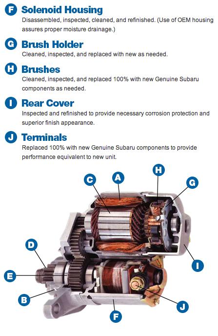 Genuine Subaru remanufactured starters details and information near Gilbert, AZ