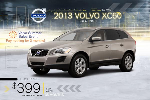 Used Car Value Estimator Canada